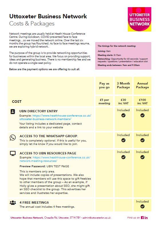 UBN members package cost